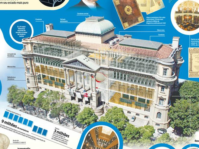 Reprodução de infográfico publicado no blog do jornal O Dia.