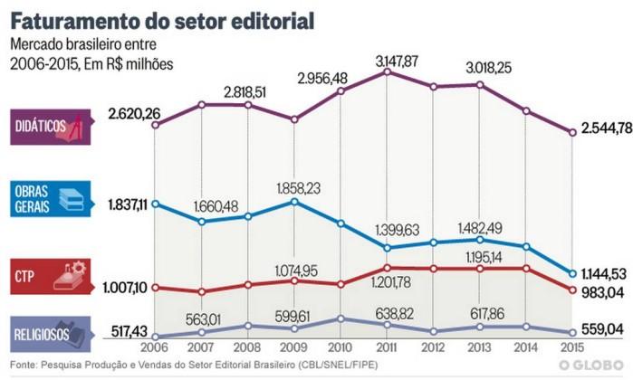 mercado_editorial_centro-texto